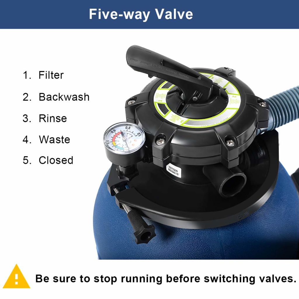 funtion on the five-way valve