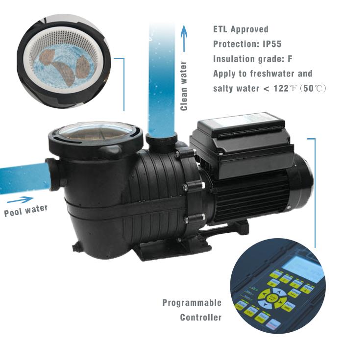 ETL Approved Variable Speed Pool Pump